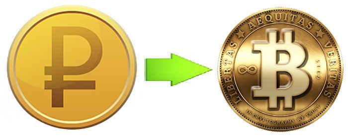 Криптовалюта и способы её покупки/продажи